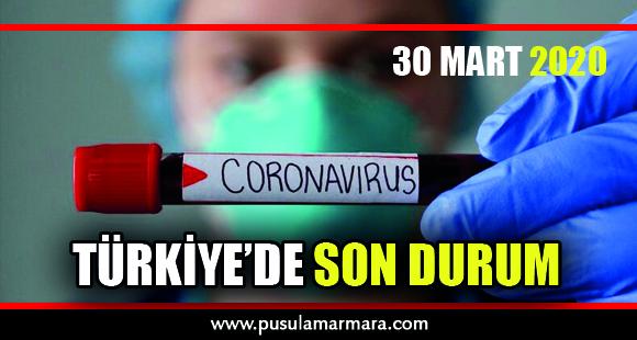 Türkiye'de Corona Virüs bugün ki (30 Mart) tablo