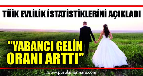 TÜİK evlilik istatistiklerini açıkladı - 26 Mart 2020 13:40